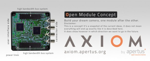 axiom-modules-3