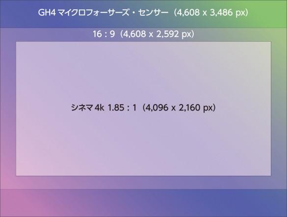 GH4_Sensor